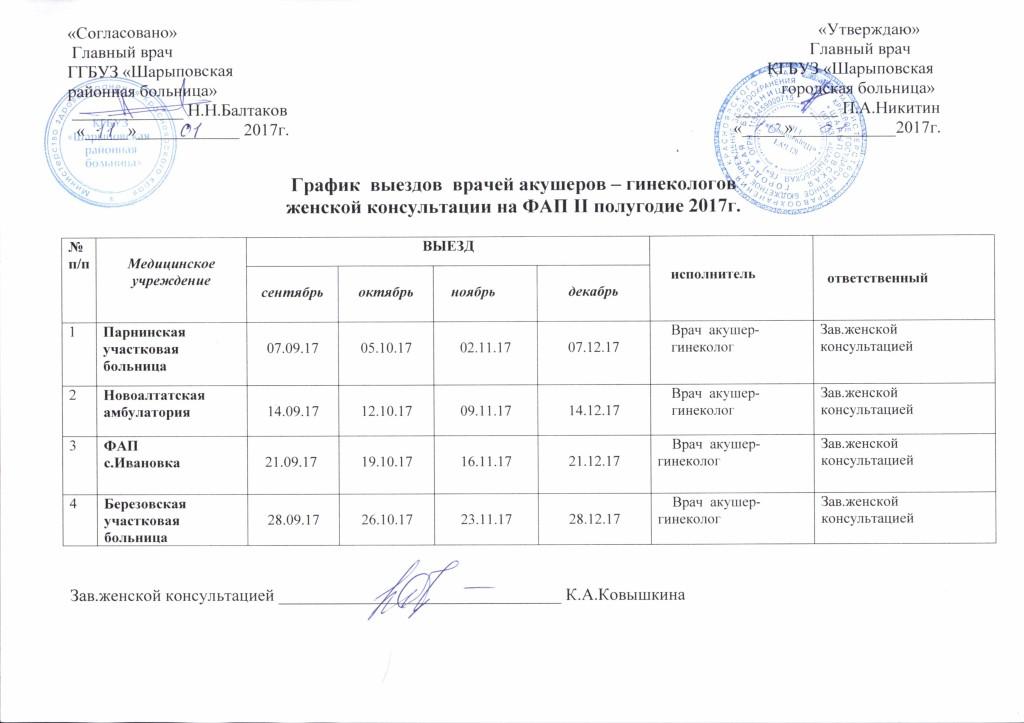 График выездов специалистов женской консультации на ФАП