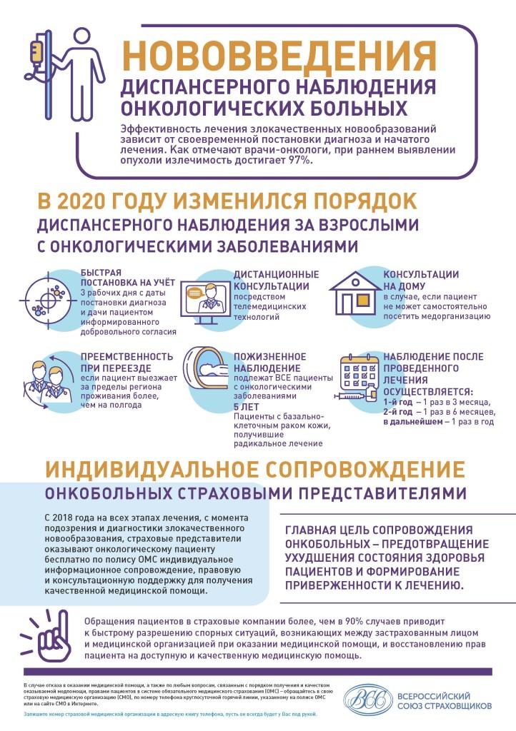 Нововведения_онкология